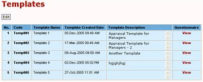 employee productivity tracking template